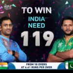ICC #WT20 – India vs Pakistan  Match Highlights