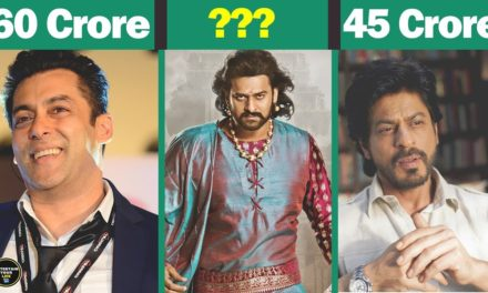 Top 10 Highest Paid Bollywood Actors 2018 | entertainment your life.